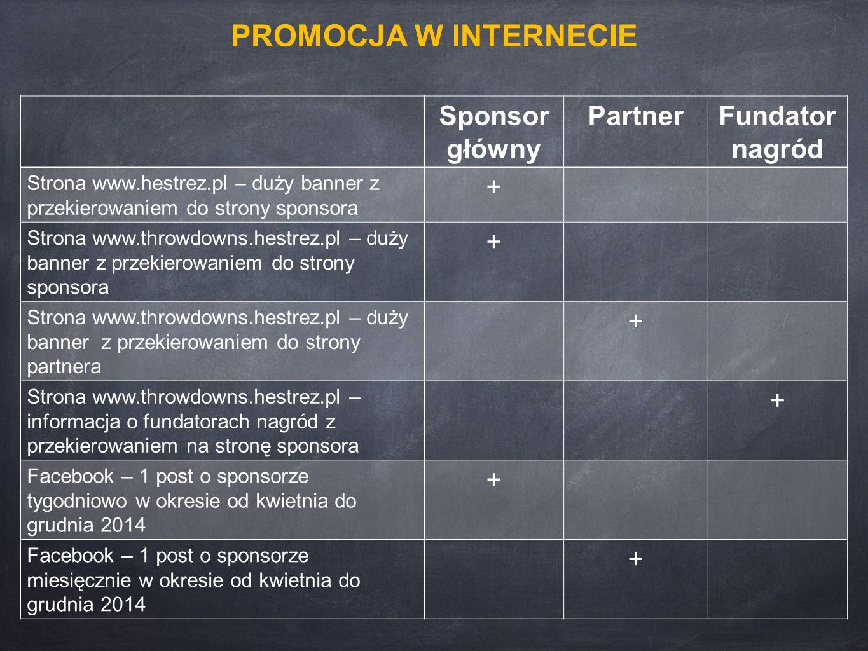 Sponsor główny PartnerFundator nagród Strona www.hestrez.pl – duży banner z przekierowaniem do strony sponsora + Strona www.throwdowns.hestrez.pl – du