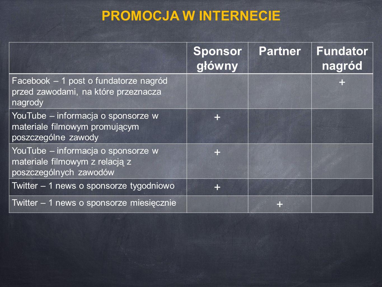 Sponsor główny PartnerFundator nagród Facebook – 1 post o fundatorze nagród przed zawodami, na które przeznacza nagrody + YouTube – informacja o spons