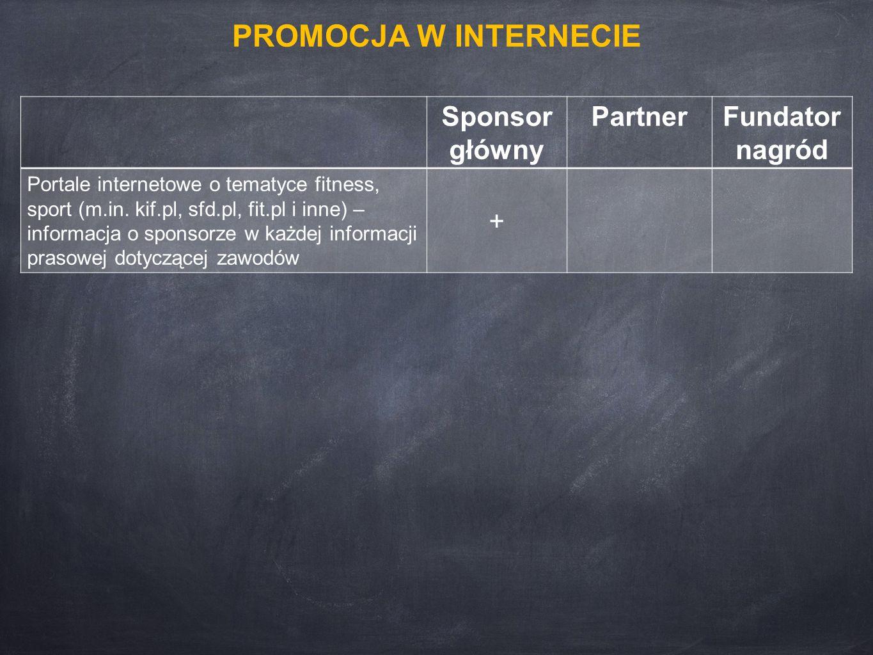 Sponsor główny PartnerFundator nagród Portale internetowe o tematyce fitness, sport (m.in. kif.pl, sfd.pl, fit.pl i inne) – informacja o sponsorze w k