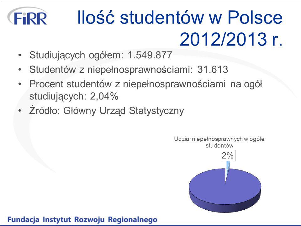 Ilość studentów w Polsce 2012/2013 r.