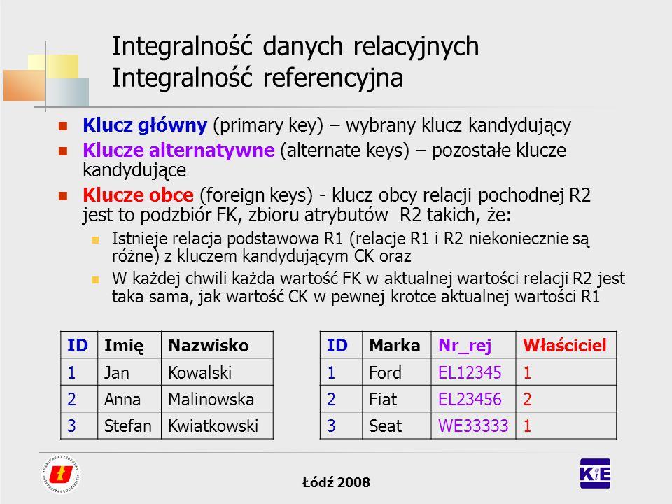 Łódź 2008 Integralność danych relacyjnych Integralność referencyjna Klucz główny (primary key) – wybrany klucz kandydujący Klucze alternatywne (altern