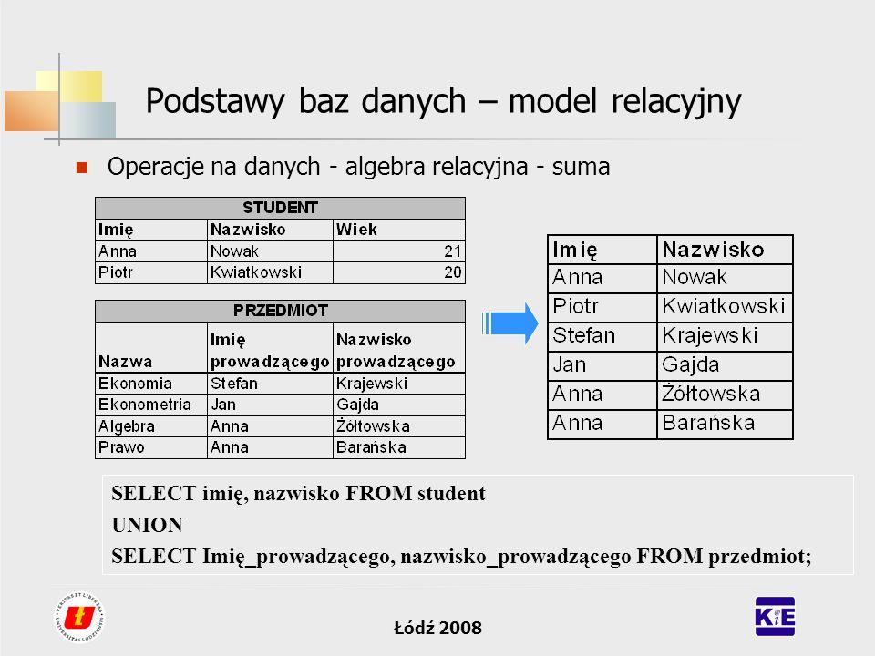 Łódź 2008 Podstawy baz danych – model relacyjny Operacje na danych - algebra relacyjna - suma SELECT imię, nazwisko FROM student UNION SELECT Imię_pro