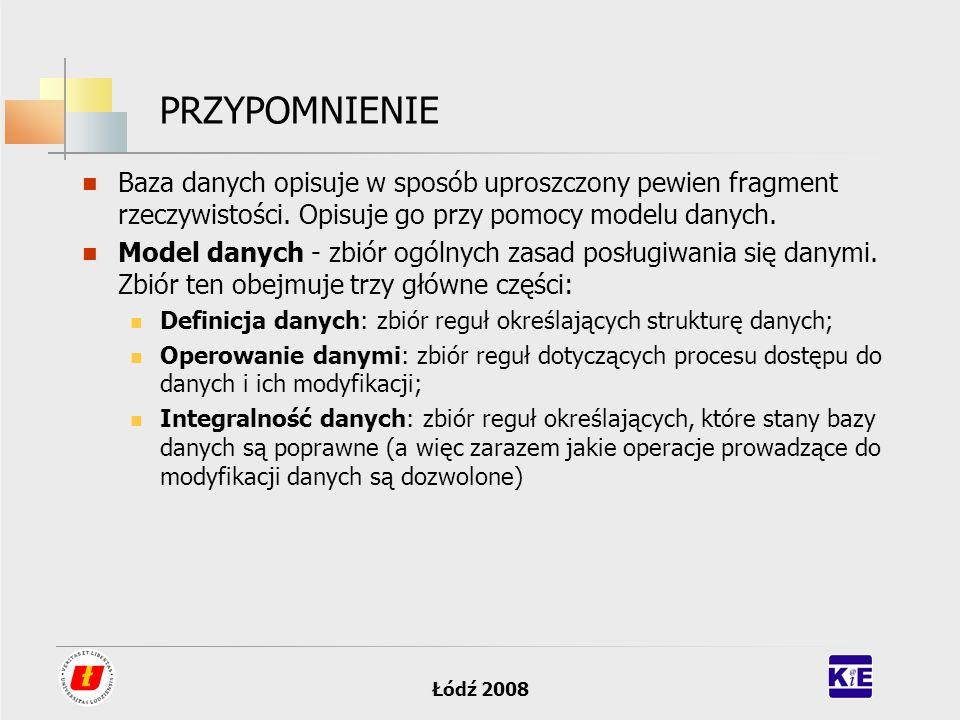 Łódź 2008 PRZYPOMNIENIE Baza danych opisuje w sposób uproszczony pewien fragment rzeczywistości. Opisuje go przy pomocy modelu danych. Model danych -