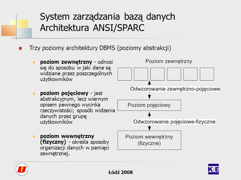 Łódź 2008 System zarządzania bazą danych Architektura ANSI/SPARC poziom zewnętrzny - odnosi się do sposobu w jaki dane są widziane przez poszczególnyc