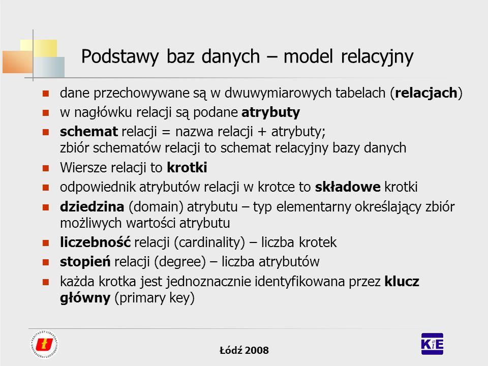 Łódź 2008 Podstawy baz danych – model relacyjny dane przechowywane są w dwuwymiarowych tabelach (relacjach) w nagłówku relacji są podane atrybuty sche