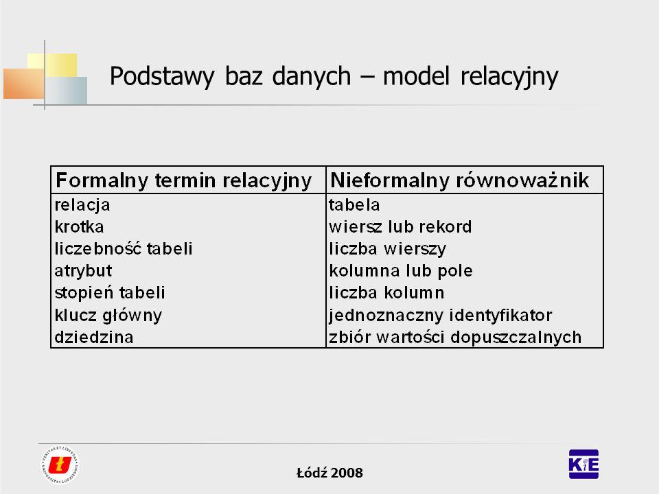 Łódź 2008 Podstawy baz danych – model relacyjny