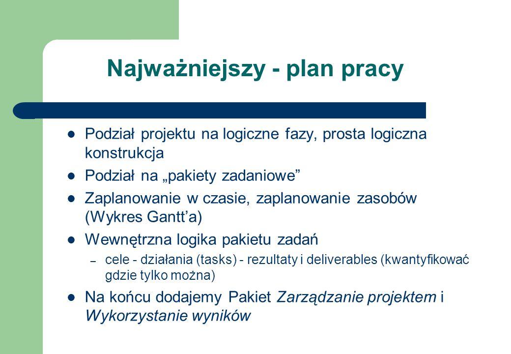 """Najważniejszy - plan pracy Podział projektu na logiczne fazy, prosta logiczna konstrukcja Podział na """"pakiety zadaniowe Zaplanowanie w czasie, zaplanowanie zasobów (Wykres Gantt'a) Wewnętrzna logika pakietu zadań – cele - działania (tasks) - rezultaty i deliverables (kwantyfikować gdzie tylko można) Na końcu dodajemy Pakiet Zarządzanie projektem i Wykorzystanie wyników"""