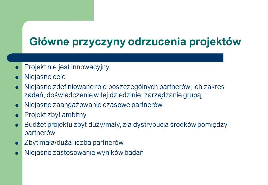 Główne przyczyny odrzucenia projektów Projekt nie jest innowacyjny Niejasne cele Niejasno zdefiniowane role poszczególnych partnerów, ich zakres zadań, doświadczenie w tej dziedzinie, zarządzanie grupą Niejasne zaangażowanie czasowe partnerów Projekt zbyt ambitny Budżet projektu zbyt duży/mały, zła dystrybucja środków pomiędzy partnerów Zbyt mała/duża liczba partnerów Niejasne zastosowanie wyników badań
