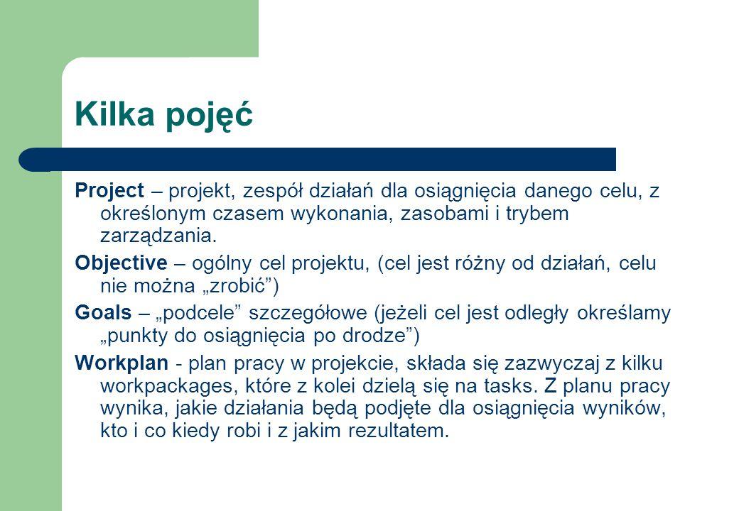 Kilka pojęć (2) Deliverable - praktyczny (wymierny i namacalny) rezultat danego workpackage (WP) potrzebny do realizacji następnego etapu, np.