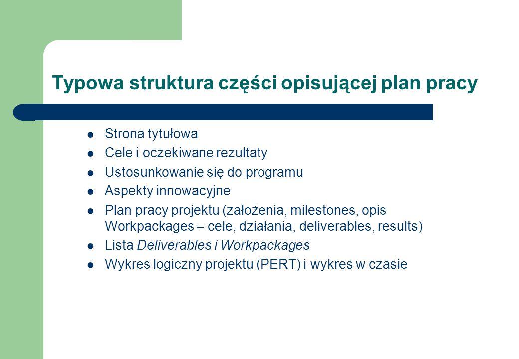 Cele projektu Określamy cel główny projektu (main objective) - osiągalny i mierzalny Cel główny rozbijamy na kilka celów pośrednich (specific goals) Jeden lub kilka workpackages jest potrzebnych, żeby osiągnąć cel pośredni Struktura opisu celów: cel, problem, wyzwanie, odpowiedź projektu, cele pośrednie, oczekiwane rezultaty, poziom ryzyka