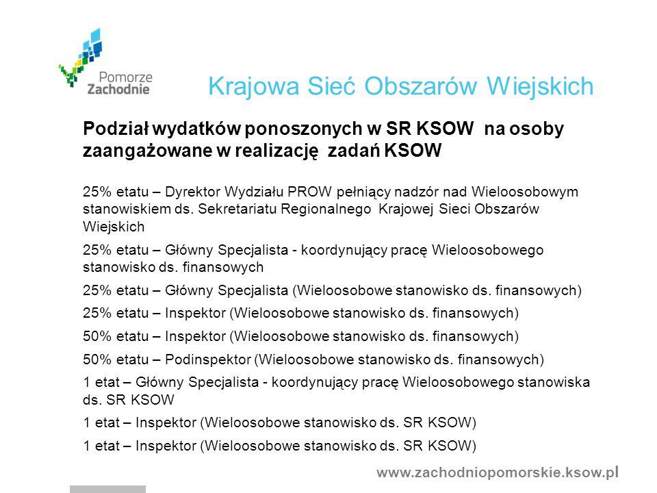 www.zachodniopomorskie.ksow.p l Podział wydatków ponoszonych w SR KSOW na osoby zaangażowane w realizację zadań KSOW 25% etatu – Dyrektor Wydziału PROW pełniący nadzór nad Wieloosobowym stanowiskiem ds.