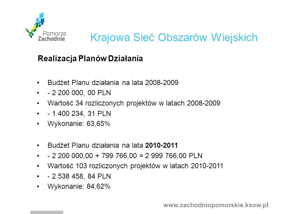 www.zachodniopomorskie.ksow.p l Realizacja Planów Działania Budżet Planu działania na lata 2008-2009 - 2 200 000, 00 PLN Wartość 34 rozliczonych projektów w latach 2008-2009 - 1 400 234, 31 PLN Wykonanie: 63,65% Budżet Planu działania na lata 2010-2011 - 2 200 000,00 + 799 766,00 = 2 999 766,00 PLN Wartość 103 rozliczonych projektów w latach 2010-2011 - 2 538 458, 84 PLN Wykonanie: 84,62% Krajowa Sieć Obszarów Wiejskich