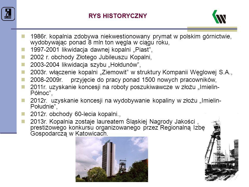 RYS HISTORYCZNY 1986r. kopalnia zdobywa niekwestionowany prymat w polskim górnictwie, wydobywając ponad 8 mln ton węgla w ciągu roku, 1997-2001 likwid