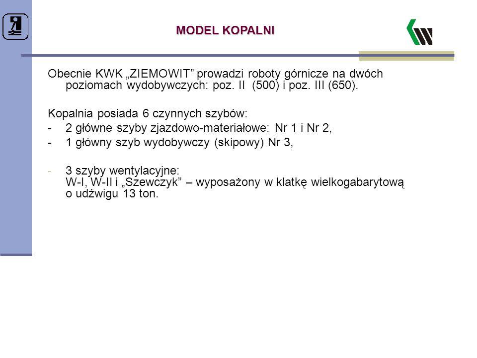 """MODEL KOPALNI Obecnie KWK """"ZIEMOWIT"""" prowadzi roboty górnicze na dwóch poziomach wydobywczych: poz. II (500) i poz. III (650). Kopalnia posiada 6 czyn"""