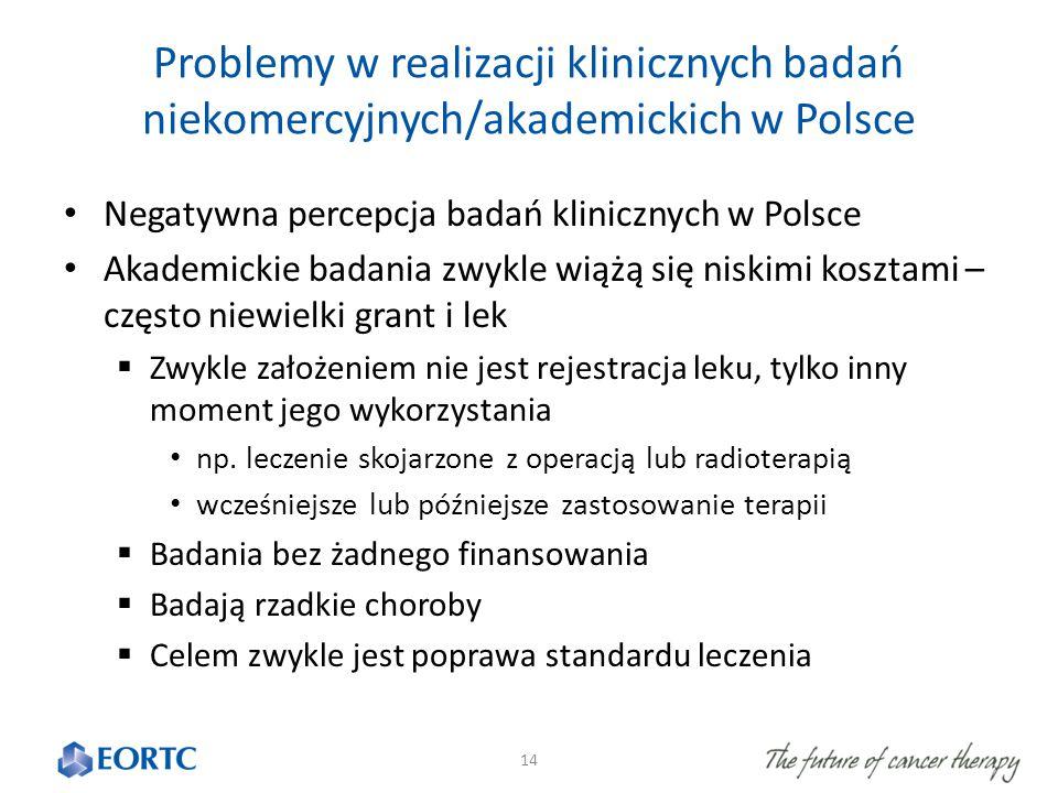 Problemy w realizacji klinicznych badań niekomercyjnych/akademickich w Polsce Negatywna percepcja badań klinicznych w Polsce Akademickie badania zwykle wiążą się niskimi kosztami – często niewielki grant i lek  Zwykle założeniem nie jest rejestracja leku, tylko inny moment jego wykorzystania np.