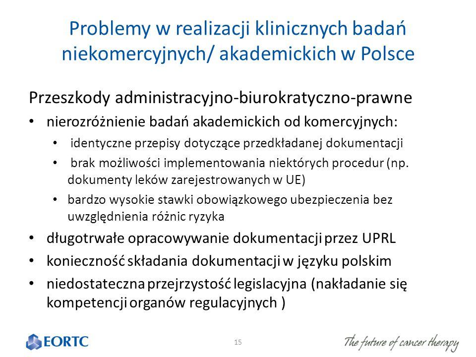 Problemy w realizacji klinicznych badań niekomercyjnych/ akademickich w Polsce Przeszkody administracyjno-biurokratyczno-prawne nierozróżnienie badań akademickich od komercyjnych: identyczne przepisy dotyczące przedkładanej dokumentacji brak możliwości implementowania niektórych procedur (np.