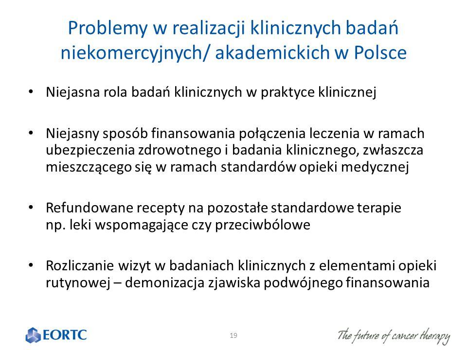 Problemy w realizacji klinicznych badań niekomercyjnych/ akademickich w Polsce Niejasna rola badań klinicznych w praktyce klinicznej Niejasny sposób finansowania połączenia leczenia w ramach ubezpieczenia zdrowotnego i badania klinicznego, zwłaszcza mieszczącego się w ramach standardów opieki medycznej Refundowane recepty na pozostałe standardowe terapie np.