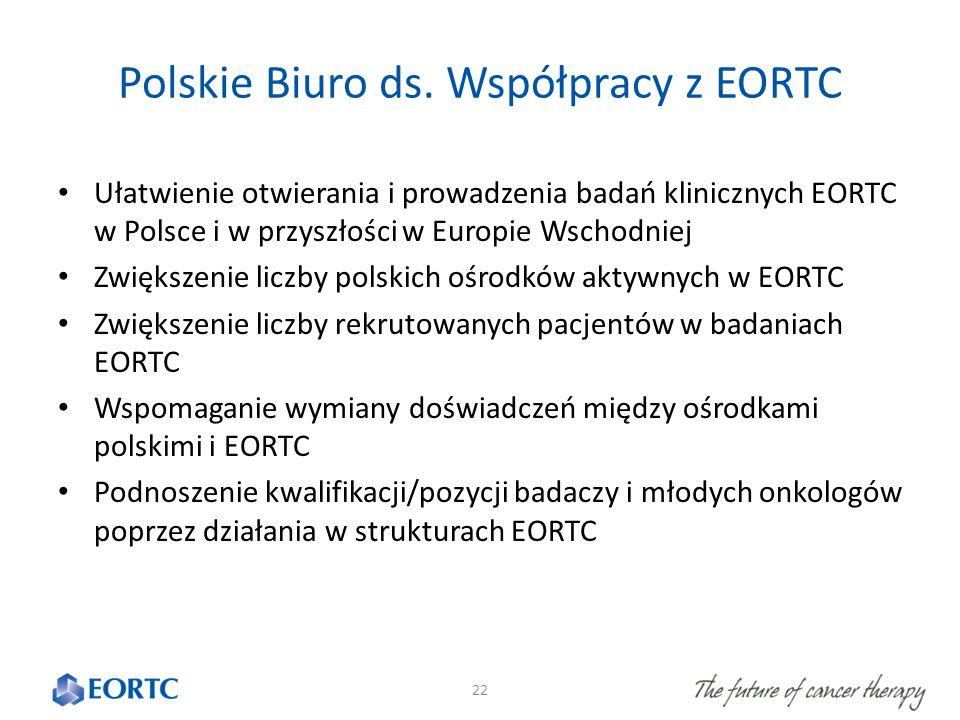 Polskie Biuro ds.