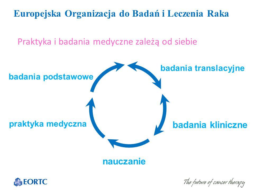 Problemy w realizacji klinicznych badań niekomercyjnych/ akademickich w Polsce Brak funduszy na prowadzenie badań akademickich nad biomarkerami dla leków - rozwiązanie wyodrębnienie funduszu na badania kliniczne niekomercyjne (np.