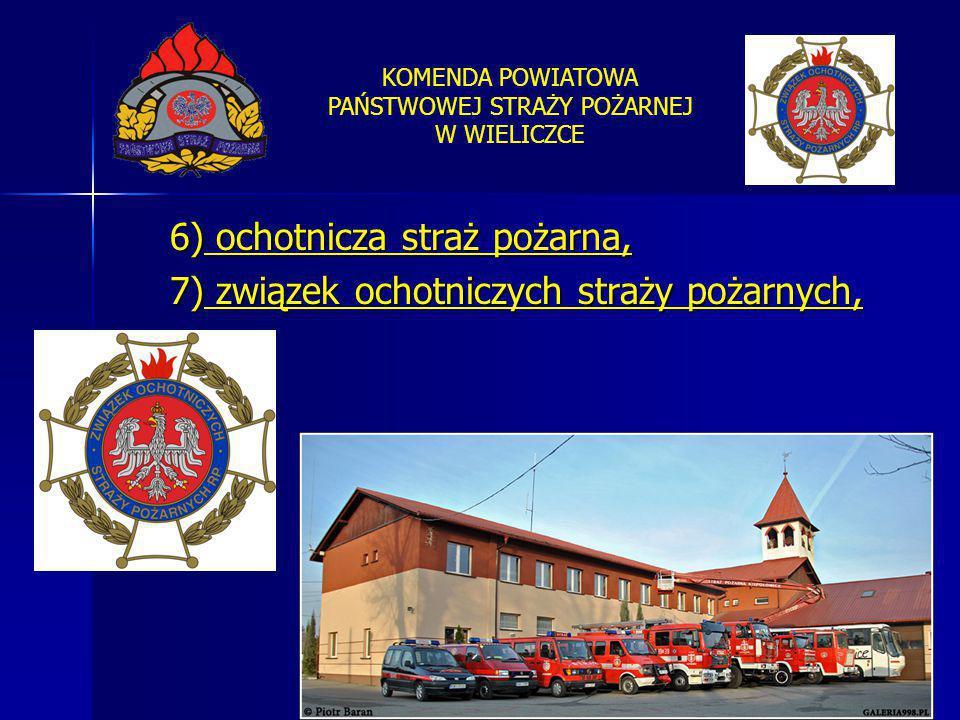 KOMENDA POWIATOWA PAŃSTWOWEJ STRAŻY POŻARNEJ W WIELICZCE 6) ochotnicza straż pożarna, 7) związek ochotniczych straży pożarnych,