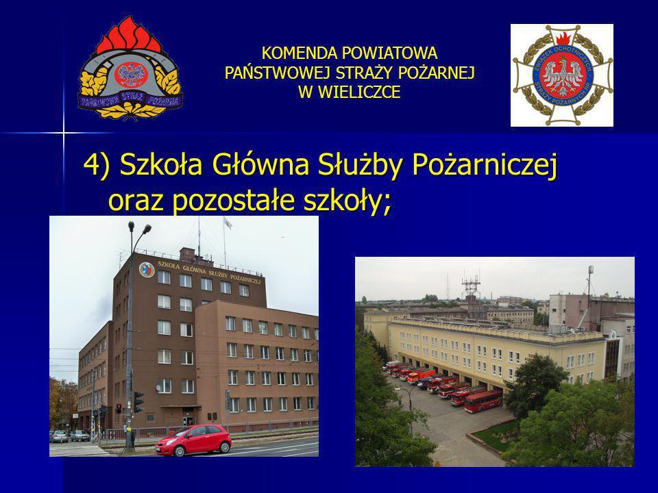 KOMENDA POWIATOWA PAŃSTWOWEJ STRAŻY POŻARNEJ W WIELICZCE 4) Szkoła Główna Służby Pożarniczej oraz pozostałe szkoły;