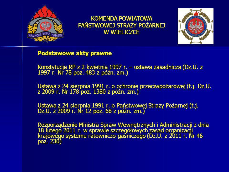 KOMENDA POWIATOWA PAŃSTWOWEJ STRAŻY POŻARNEJ W WIELICZCE Podstawowe akty prawne Konstytucja RP z 2 kwietnia 1997 r. – ustawa zasadnicza (Dz.U. z 1997