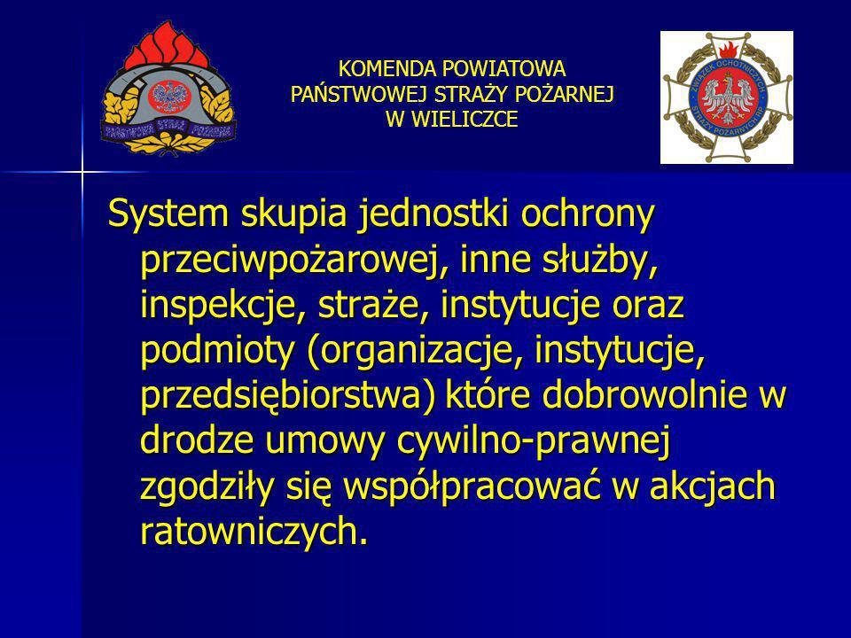 KOMENDA POWIATOWA PAŃSTWOWEJ STRAŻY POŻARNEJ W WIELICZCE System skupia jednostki ochrony przeciwpożarowej, inne służby, inspekcje, straże, instytucje