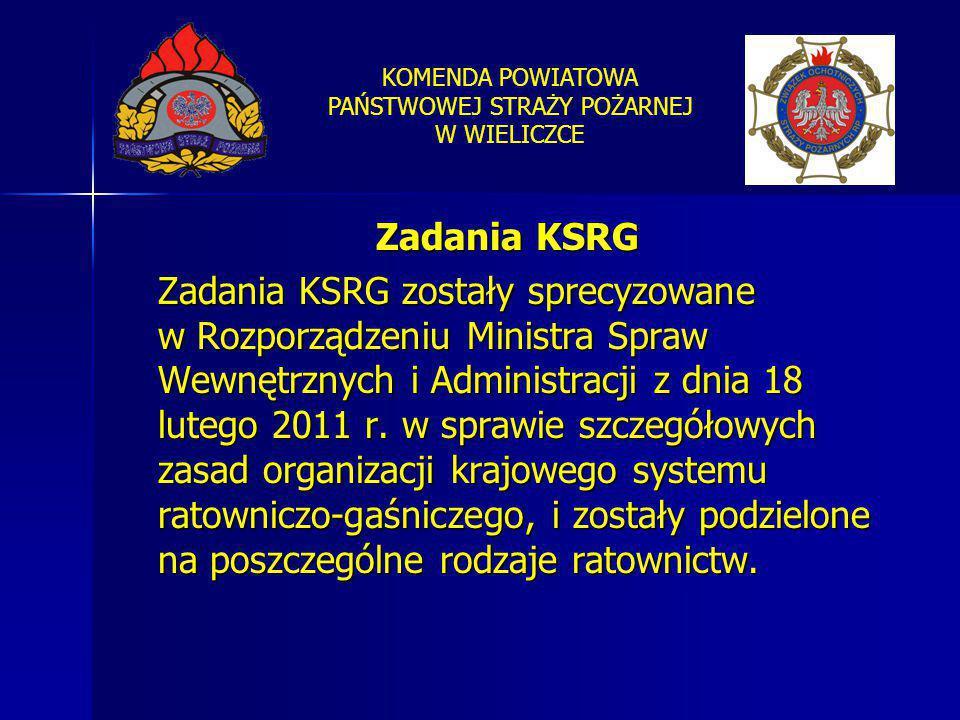 KOMENDA POWIATOWA PAŃSTWOWEJ STRAŻY POŻARNEJ W WIELICZCE Zadania KSRG Zadania KSRG zostały sprecyzowane w Rozporządzeniu Ministra Spraw Wewnętrznych i