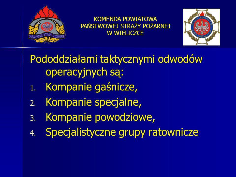 KOMENDA POWIATOWA PAŃSTWOWEJ STRAŻY POŻARNEJ W WIELICZCE Pododdziałami taktycznymi odwodów operacyjnych są: 1. Kompanie gaśnicze, 2. Kompanie specjaln