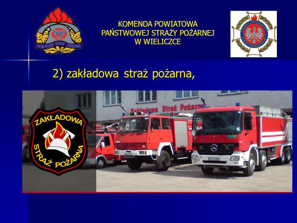 KOMENDA POWIATOWA PAŃSTWOWEJ STRAŻY POŻARNEJ W WIELICZCE 2) zakładowa straż pożarna,