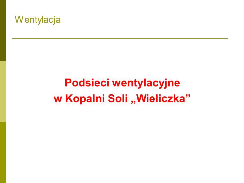 """Podsieci wentylacyjne w Kopalni Soli """"Wieliczka"""