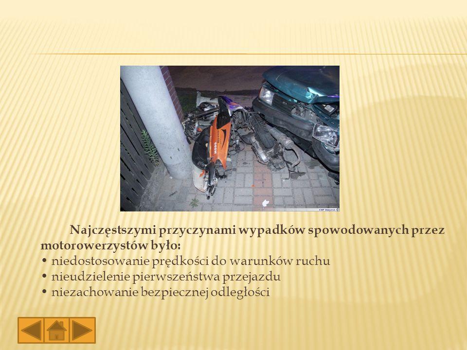 Najczęstszymi przyczynami wypadków spowodowanych przez motorowerzystów było: niedostosowanie prędkości do warunków ruchu nieudzielenie pierwszeństwa p