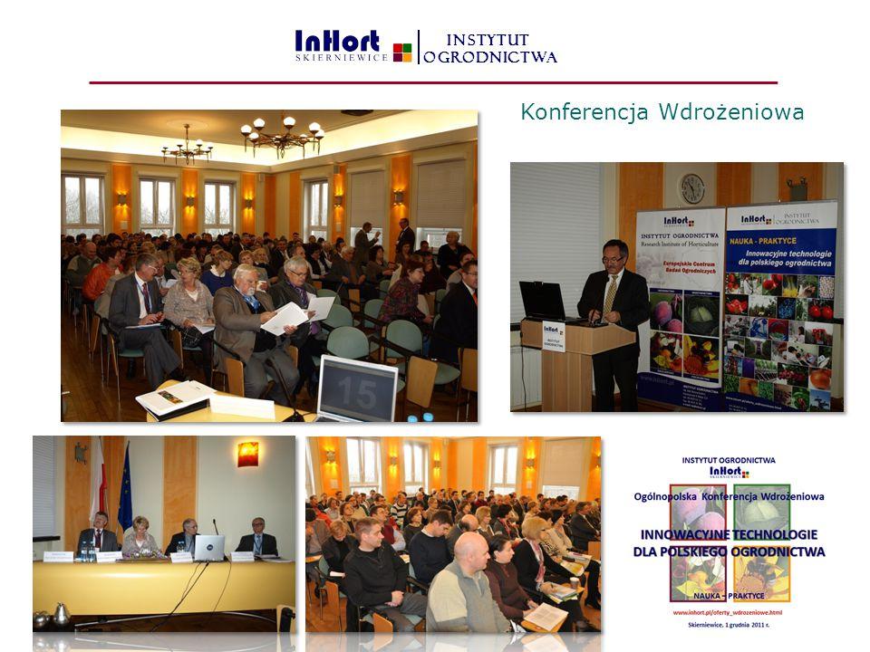 INSTYTUT OGRODNICTWA Konferencja Wdrożeniowa