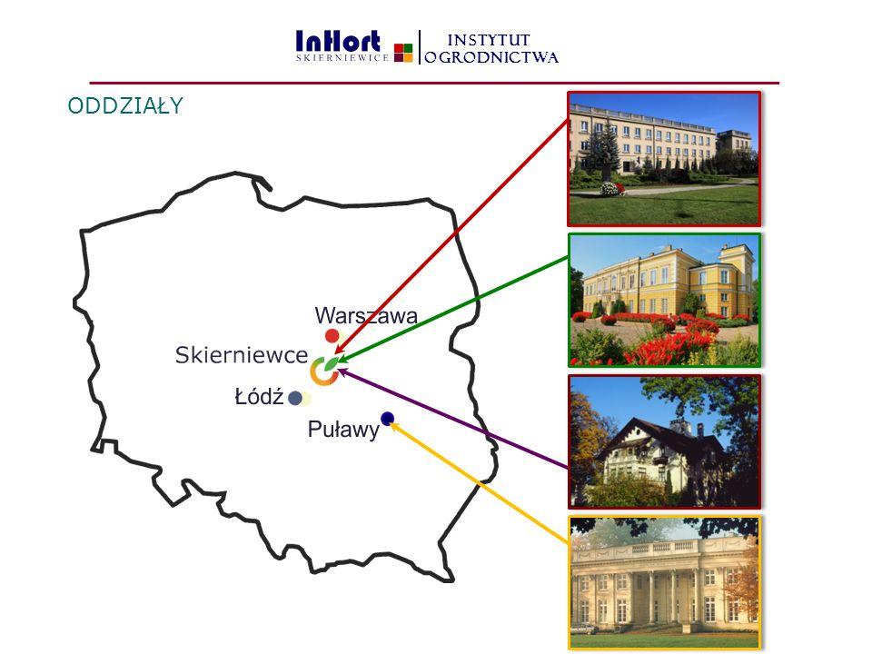 Skierniewice, ul. Konstytucji 3 Maja 1/3 www.inhort.pl INSTYTUT OGRODNICTWA