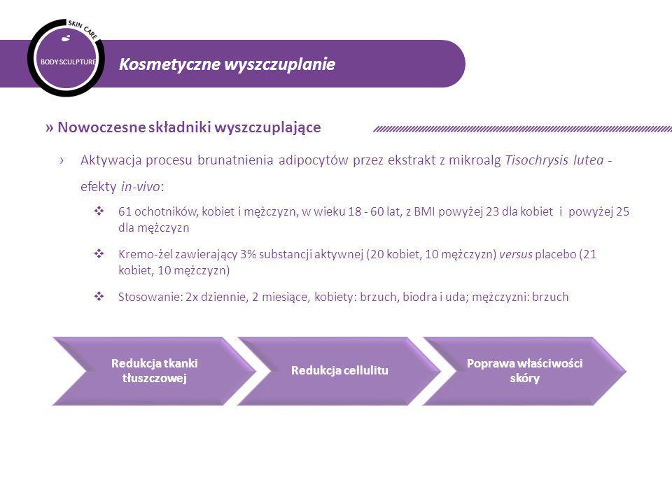BODY SCULPTURE Kosmetyczne wyszczuplanie » Nowoczesne składniki wyszczuplające › Aktywacja procesu brunatnienia adipocytów przez ekstrakt z mikroalg Tisochrysis lutea - efekty in-vivo:  61 ochotników, kobiet i mężczyzn, w wieku 18 - 60 lat, z BMI powyżej 23 dla kobiet i powyżej 25 dla mężczyzn  Kremo-żel zawierający 3% substancji aktywnej (20 kobiet, 10 mężczyzn) versus placebo (21 kobiet, 10 mężczyzn)  Stosowanie: 2x dziennie, 2 miesiące, kobiety: brzuch, biodra i uda; mężczyzni: brzuch Redukcja tkanki tłuszczowej Redukcja cellulitu Poprawa właściwości skóry