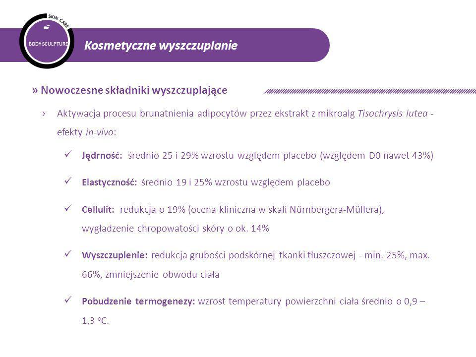 BODY SCULPTURE Kosmetyczne wyszczuplanie » Nowoczesne składniki wyszczuplające › Aktywacja procesu brunatnienia adipocytów przez ekstrakt z mikroalg Tisochrysis lutea - efekty in-vivo: Jędrność: średnio 25 i 29% wzrostu względem placebo (względem D0 nawet 43%) Elastyczność: średnio 19 i 25% wzrostu względem placebo Cellulit: redukcja o 19% (ocena kliniczna w skali Nürnbergera-Müllera), wygładzenie chropowatości skóry o ok.