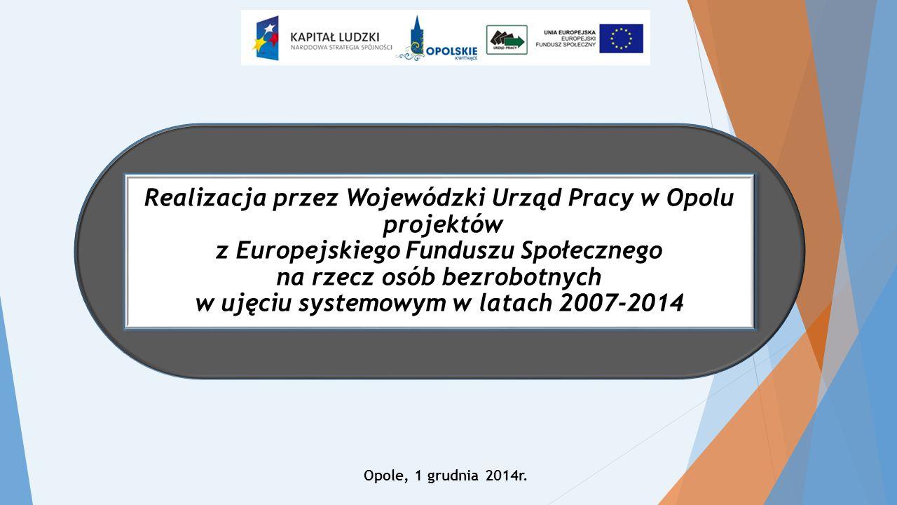 Realizacja przez Wojewódzki Urząd Pracy w Opolu projektów z Europejskiego Funduszu Społecznego na rzecz osób bezrobotnych w ujęciu systemowym w latach