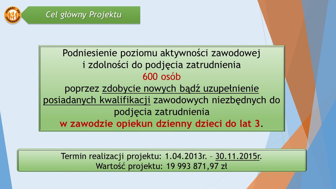Cel główny Projektu Termin realizacji projektu: 1.04.2013r. – 30.11.2015r. Wartość projektu: 19 993 871,97 zł Podniesienie poziomu aktywności zawodowe