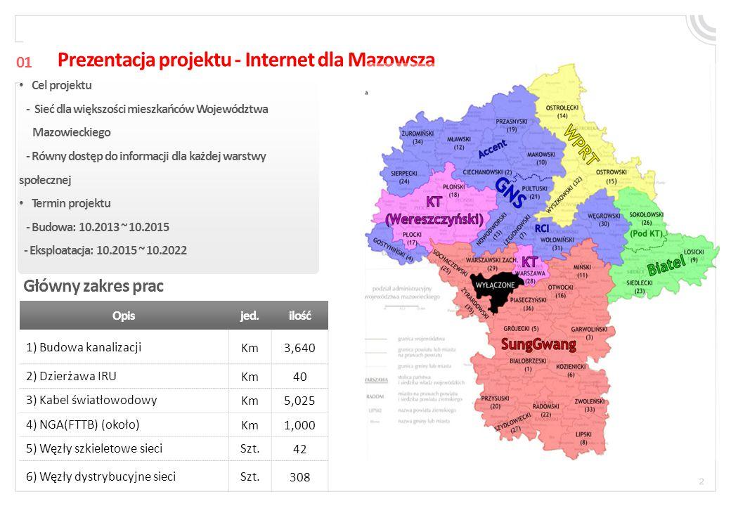 02 Właściciel projektuWojewództwo Mazowieckie Inżynier KontraktuAgencja Rozwoju Mazowsza S.A.