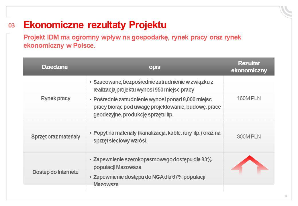 Do obecnego postępu w znacznym stopniu przyczynia się: - System płatności zaliczkowych przez Zamawiającego, - Współpraca w kwestii GDDKiA, Województwa Mazowieckiego oraz Ministerstwa Administracji i Cyfryzacji.