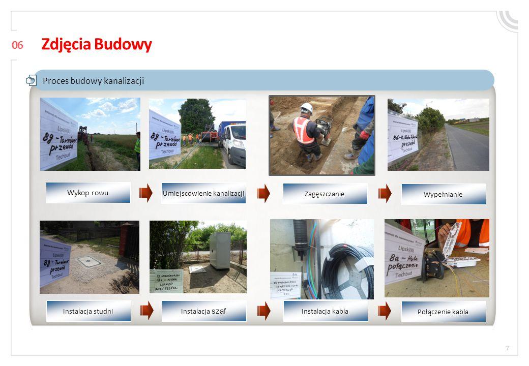 Proces budowy kanalizacji Wykop rowu Umiejscowienie kanalizacji Zagęszczanie Wypełnianie Instalacja studni Instalacja szaf Instalacja kabla Połączenie kabla 0606
