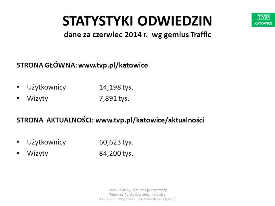 STATYSTYKI ODWIEDZIN dane za czerwiec 2014 r.