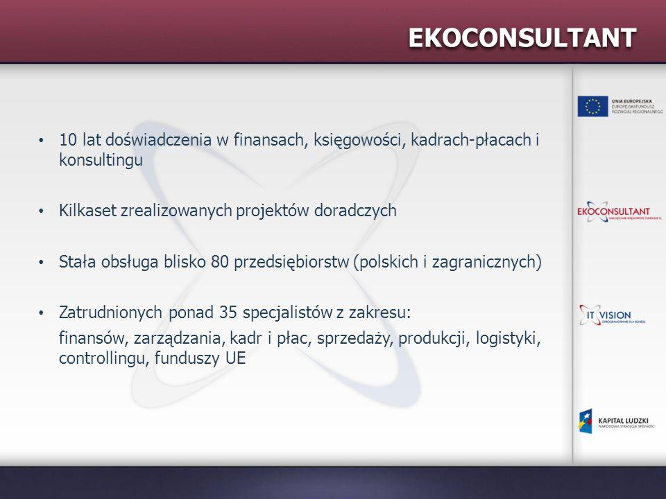 EKOCONSULTANT 10 lat doświadczenia w finansach, księgowości, kadrach-płacach i konsultingu Kilkaset zrealizowanych projektów doradczych Stała obsługa blisko 80 przedsiębiorstw (polskich i zagranicznych) Zatrudnionych ponad 35 specjalistów z zakresu: finansów, zarządzania, kadr i płac, sprzedaży, produkcji, logistyki, controllingu, funduszy UE