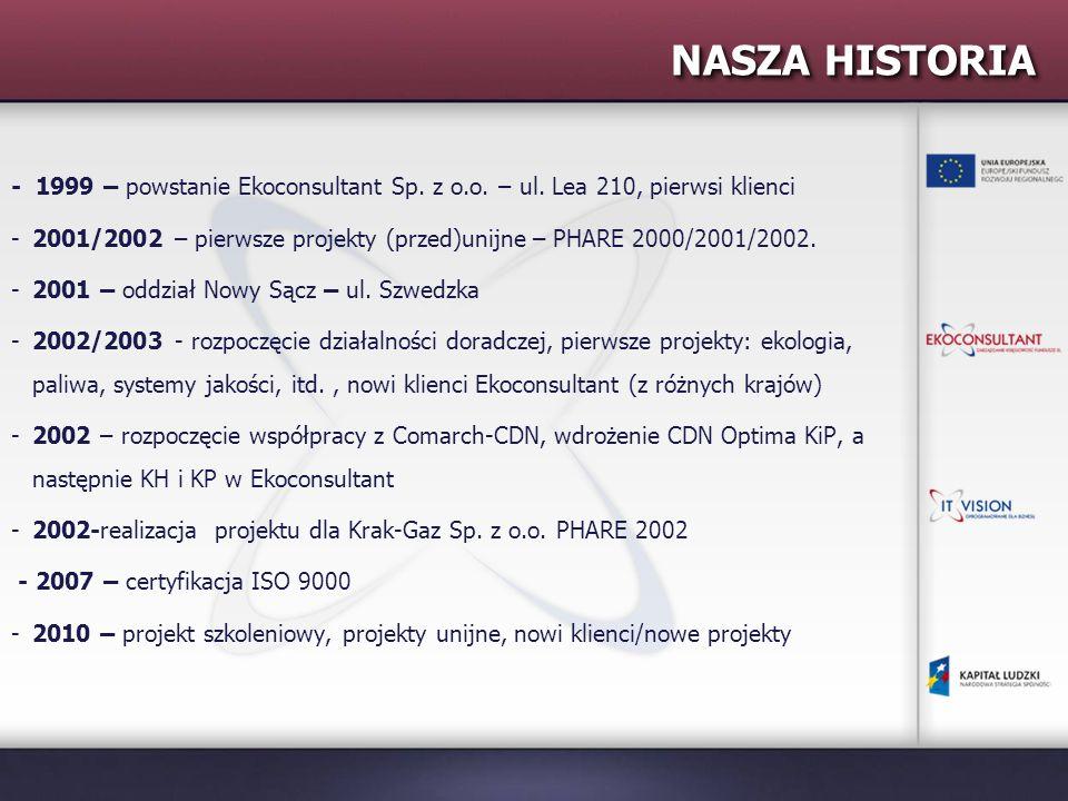NASZA HISTORIA - 1999 – powstanie Ekoconsultant Sp.
