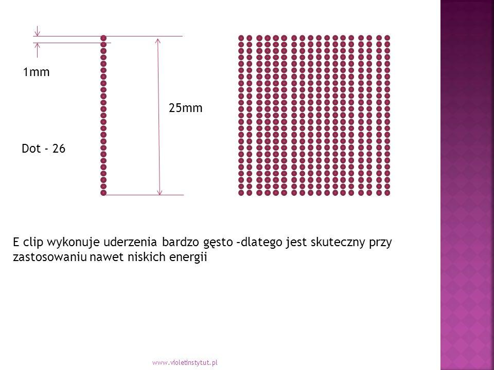 1mm Dot - 26 25mm E clip wykonuje uderzenia bardzo gęsto –dlatego jest skuteczny przy zastosowaniu nawet niskich energii www.violetinstytut.pl