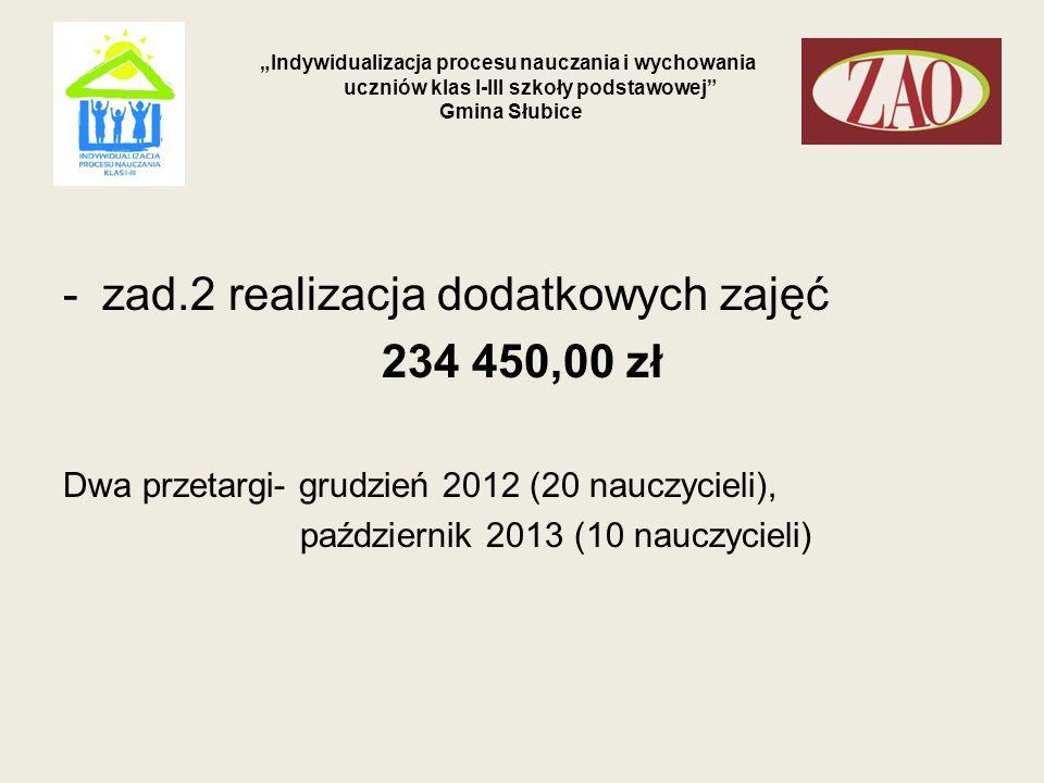 -zad.2 realizacja dodatkowych zajęć 234 450,00 zł Dwa przetargi- grudzień 2012 (20 nauczycieli), październik 2013 (10 nauczycieli)