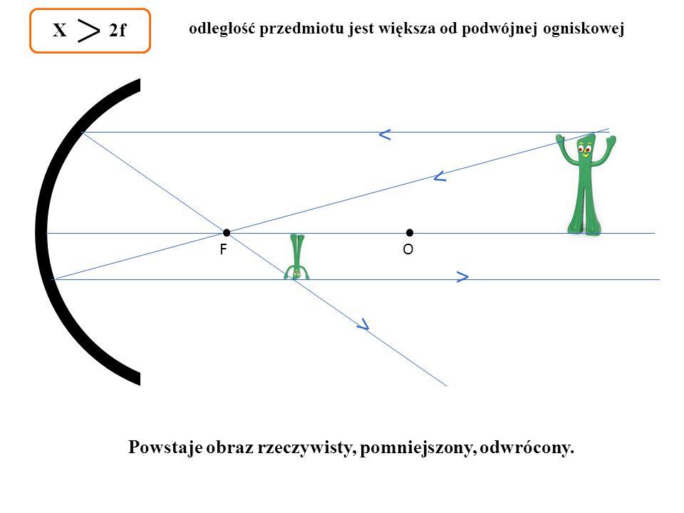 FO Powstaje obraz rzeczywisty, pomniejszony, odwrócony. X 2f odległość przedmiotu jest większa od podwójnej ogniskowej ˂ ˂ ˂ ˂