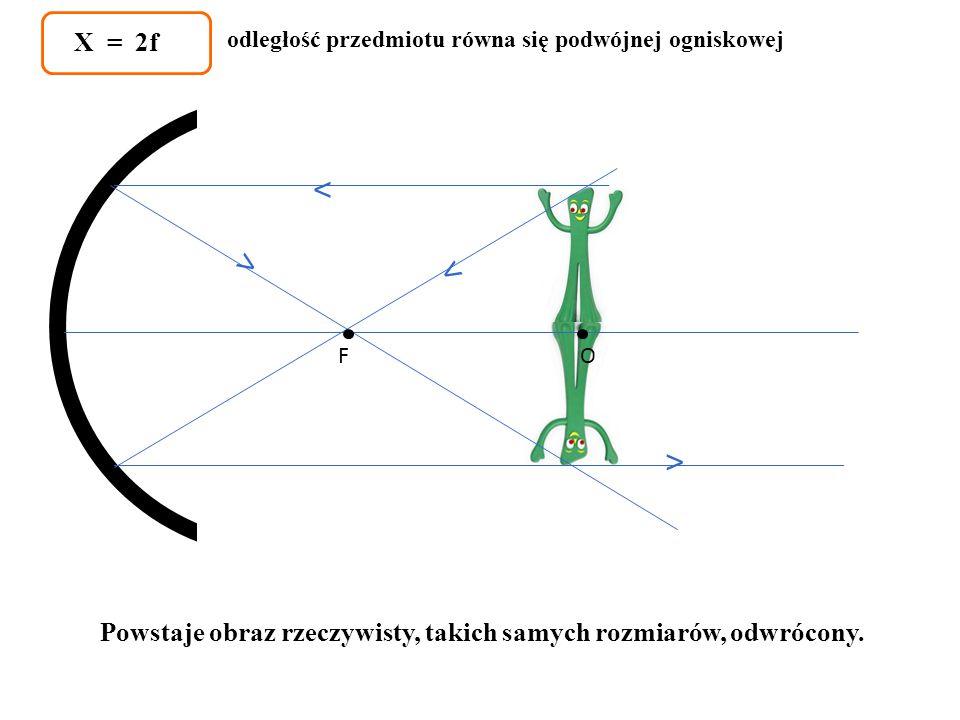 F Powstaje obraz rzeczywisty, takich samych rozmiarów, odwrócony. X = 2f odległość przedmiotu równa się podwójnej ogniskowej ˂ ˂ ˂ ˂ O