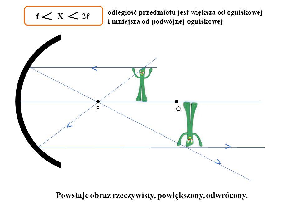 FO Powstaje obraz rzeczywisty, powiększony, odwrócony. odległość przedmiotu jest większa od ogniskowej i mniejsza od podwójnej ogniskowej ˂ ˂ ˂ ˂ f X