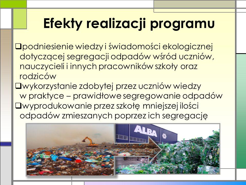 Efekty realizacji programu  podniesienie wiedzy i świadomości ekologicznej dotyczącej segregacji odpadów wśród uczniów, nauczycieli i innych pracowni